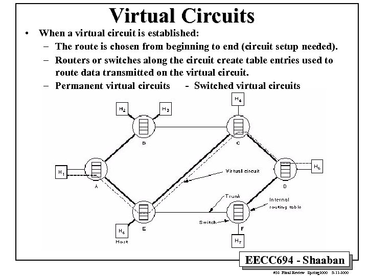 Virtual Circuits • When a virtual circuit is established: – The route is chosen
