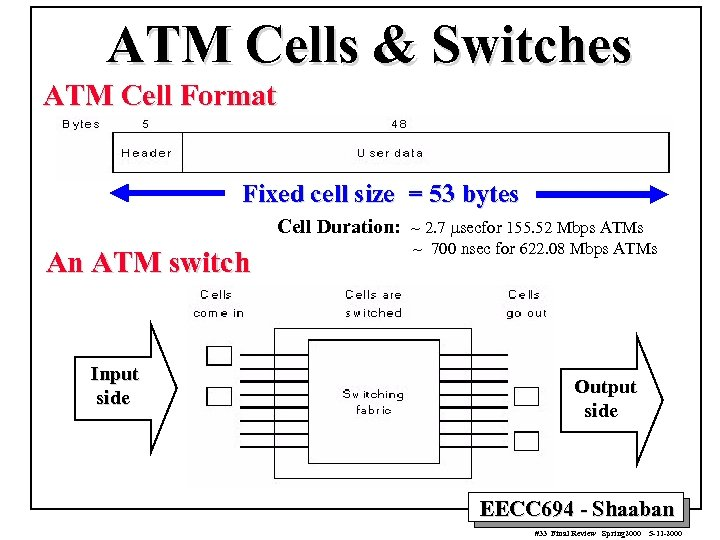 ATM Cells & Switches ATM Cell Format Fixed cell size = 53 bytes Cell