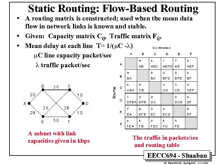 Static Routing: Flow-Based Routing • A routing matrix is constructed; used when the mean