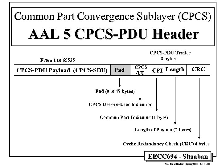 Common Part Convergence Sublayer (CPCS) AAL 5 CPCS-PDU Header CPCS-PDU Trailer 8 bytes From