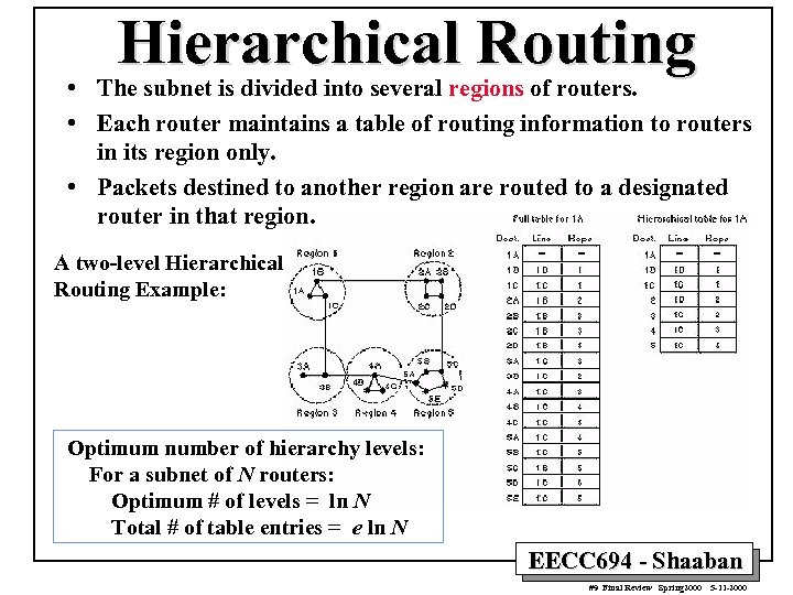 Hierarchical Routing • The subnet is divided into several regions of routers. • Each