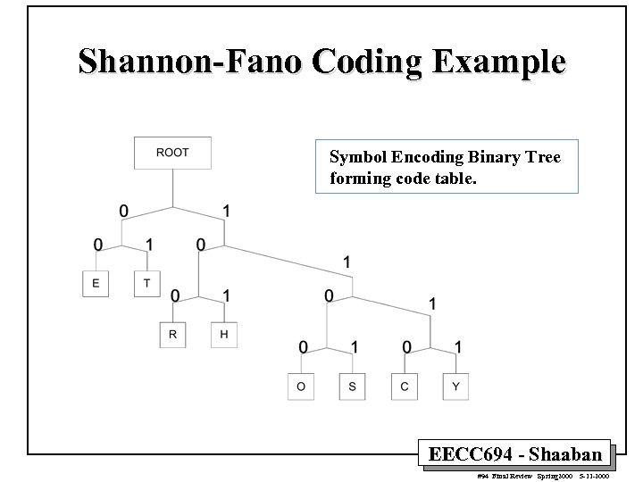 Shannon-Fano Coding Example Symbol Encoding Binary Tree forming code table. EECC 694 - Shaaban