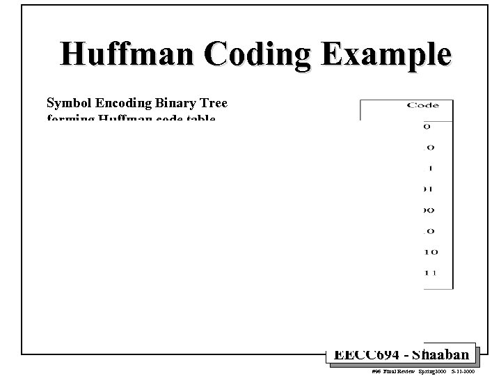 Huffman Coding Example Symbol Encoding Binary Tree forming Huffman code table. EECC 694 -