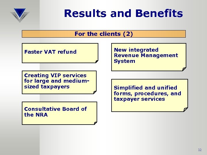 Results and Benefits For the clients (2) Faster VAT refund Creating VIP services for