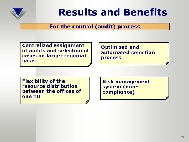 Results and Benefits For the control (audit) process Centralized assignment of audits and selection