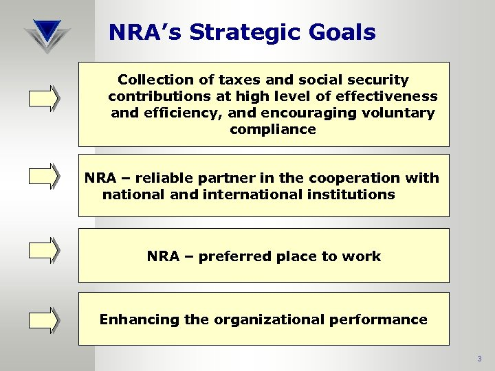NRA's Strategic Goals Collection of taxes and social security contributions at high level of