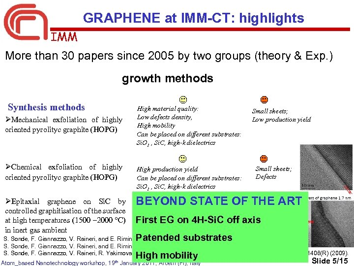 GRAPHENE at IMM-CT: highlights IMM More than 30 papers since 2005 by two groups