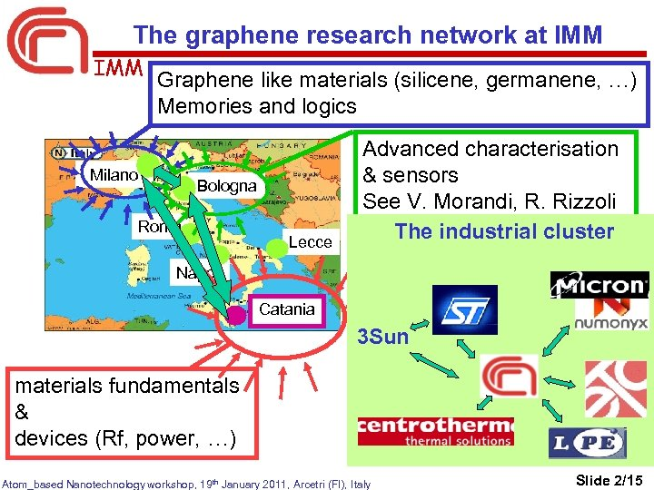 The graphene research network at IMM Graphene like materials (silicene, germanene, …) Memories and