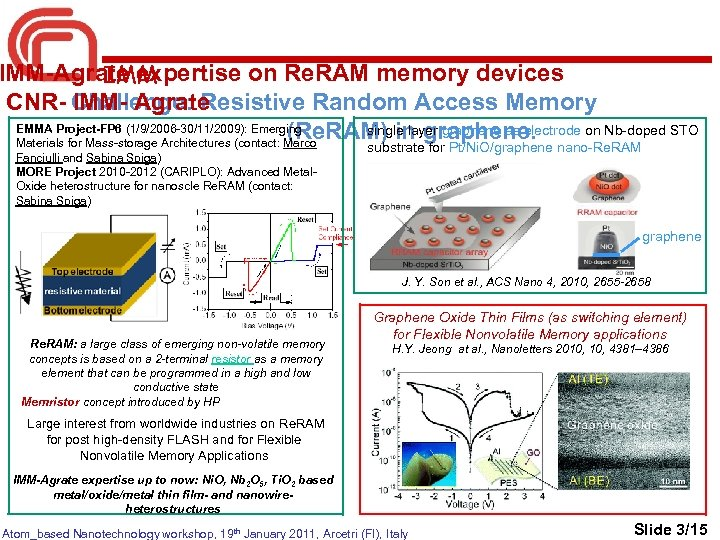 IMM-Agrate expertise on Re. RAM memory devices IMM CNR- Challenge: Resistive Random Access Memory