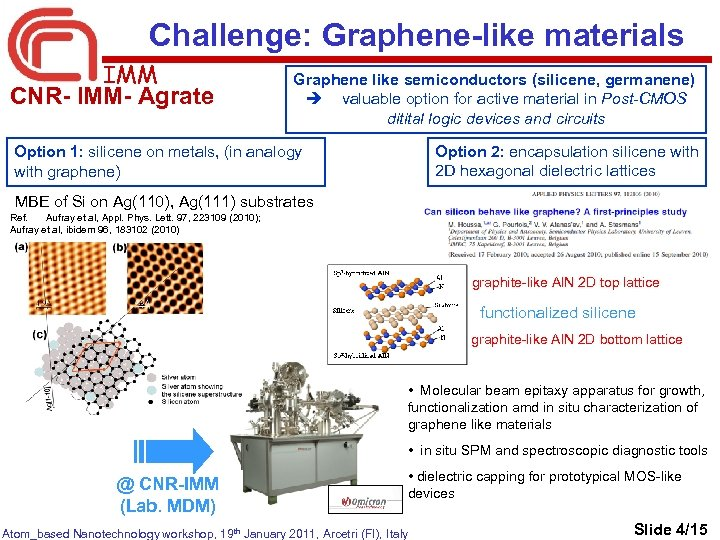 Challenge: Graphene-like materials IMM CNR- IMM- Agrate Graphene like semiconductors (silicene, germanene) valuable option
