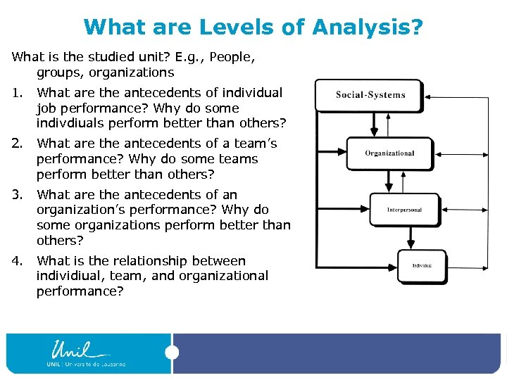 What are Levels of Analysis? What is the studied unit? E. g. , People,