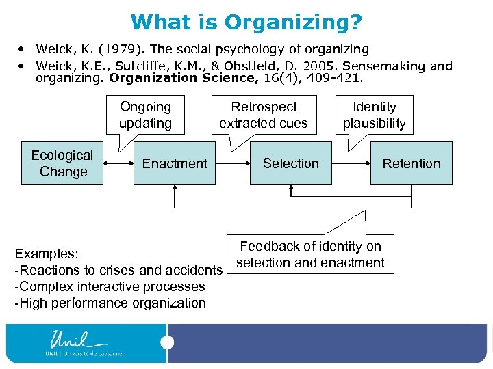 What is Organizing? • Weick, K. (1979). The social psychology of organizing • Weick,