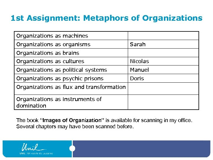 1 st Assignment: Metaphors of Organizations as machines Organizations as organisms Sarah Organizations as