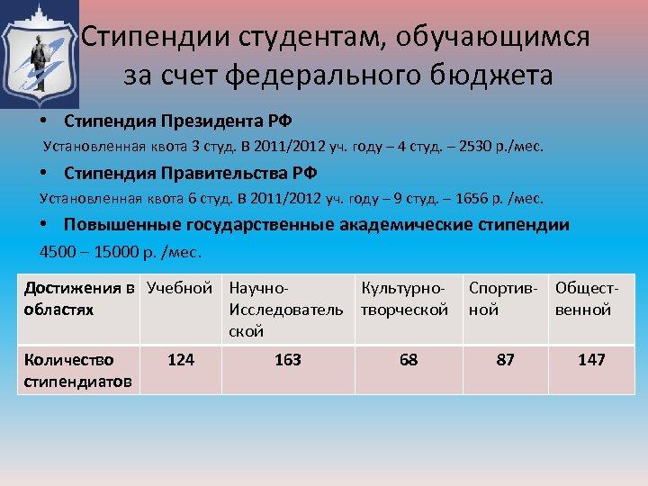 Стипендии студентам, обучающимся за счет федерального бюджета • Стипендия Президента РФ Установленная квота 3