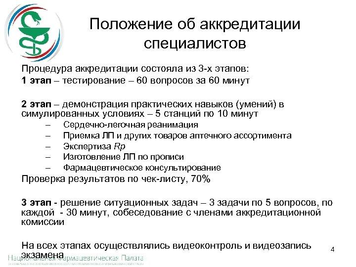 Положение об аккредитации специалистов Процедура аккредитации состояла из 3 -х этапов: 1 этап –