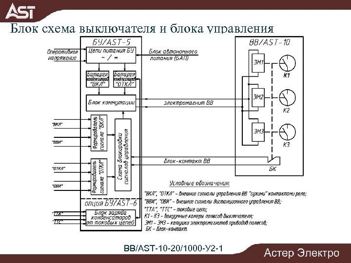 Блок схема выключателя и блока управления BB/AST-10 -20/1000 -У 2 -1
