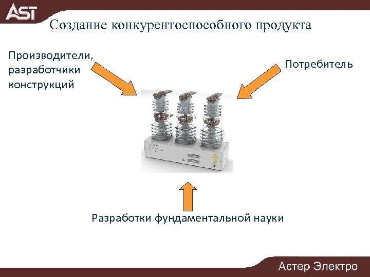 Создание конкурентоспособного продукта Производители, разработчики конструкций Разработки фундаментальной науки Потребитель