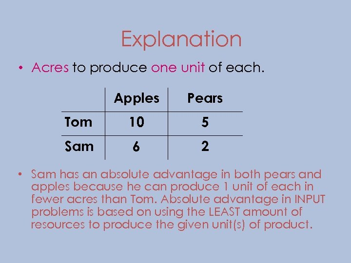 Explanation • Acres to produce one unit of each. Apples Pears Tom 10 5