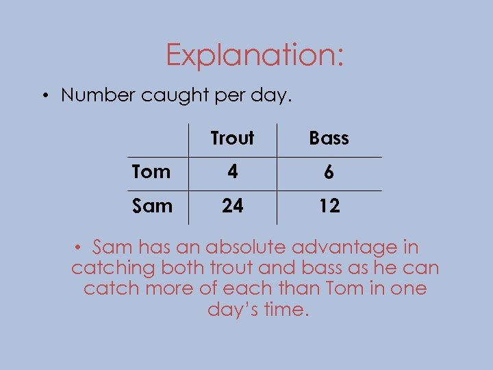 Explanation: • Number caught per day. Trout Bass Tom 4 6 Sam 24 12