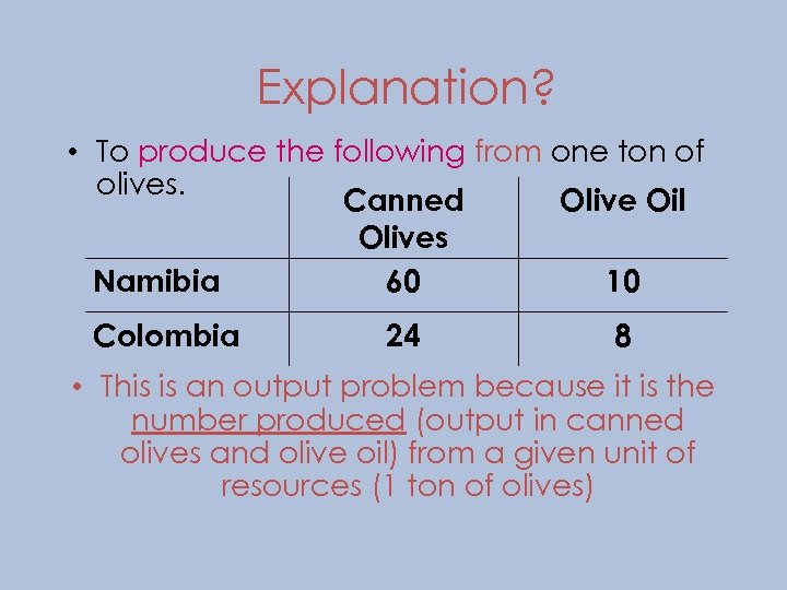 Explanation? • To produce the following from one ton of olives. Canned Olive Oil