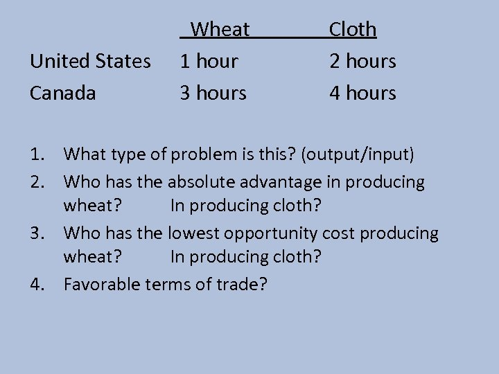 United States Canada Wheat 1 hour 3 hours Cloth 2 hours 4 hours 1.