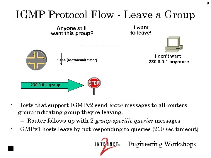9 IGMP Protocol Flow - Leave a Group Anyone still want this group? 1