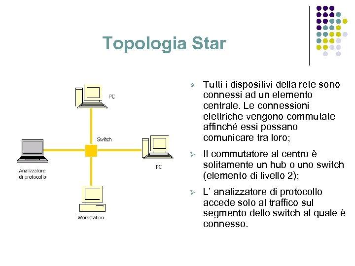 Topologia Star Ø Tutti i dispositivi della rete sono connessi ad un elemento centrale.