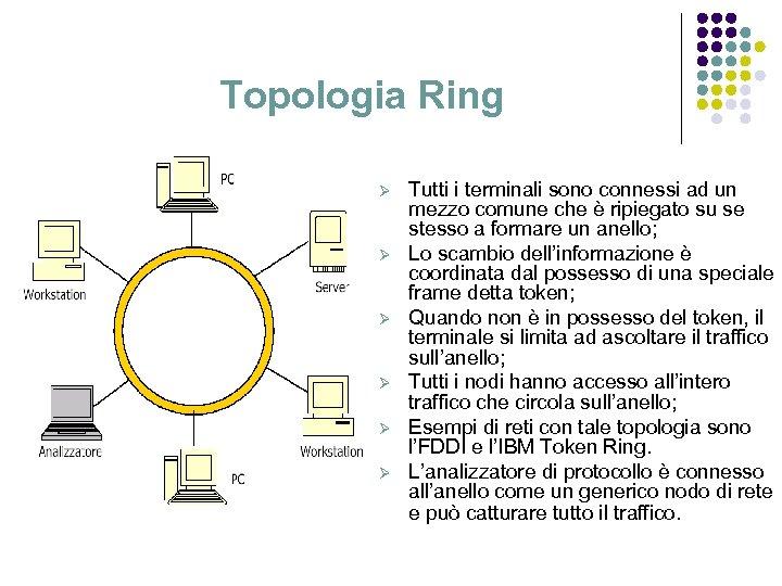 Topologia Ring Ø Ø Ø Tutti i terminali sono connessi ad un mezzo comune