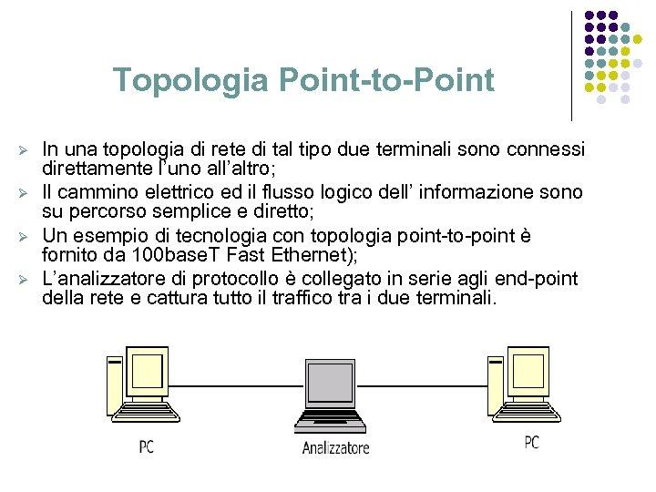 Topologia Point-to-Point Ø Ø In una topologia di rete di tal tipo due terminali