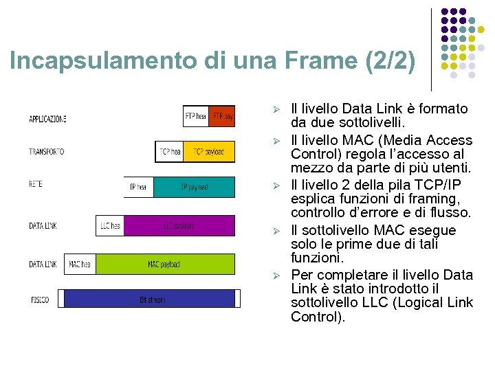 Incapsulamento di una Frame (2/2) Ø Ø Ø Il livello Data Link è formato