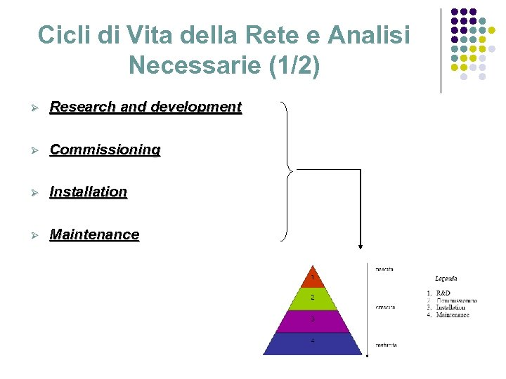 Cicli di Vita della Rete e Analisi Necessarie (1/2) Ø Research and development Ø