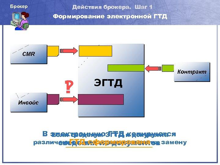 Действия брокера. Шаг 1 Брокер Формирование электронной ГТД CMR Контракт ! ? ЭГТД Инвойс