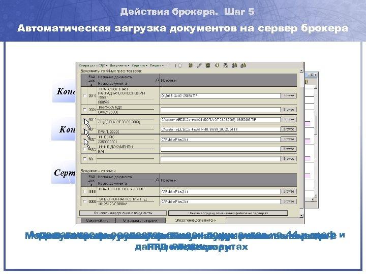 Действия брокера. Шаг 5 Автоматическая загрузка документов на сервер брокера Коносамент Контракт Сертификат Автоматически