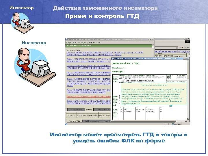 Инспектор Действия таможенного инспектора Прием и контроль ГТД Инспектор может просмотреть ГТД и товары
