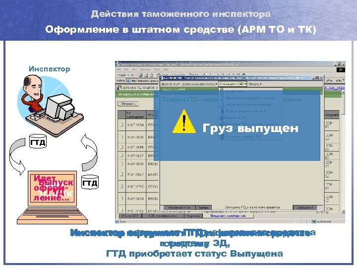 Действия таможенного инспектора Оформление в штатном средстве (АРМ ТО и ТК) Инспектор Груз выпущен