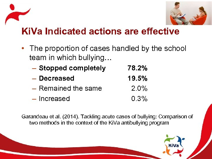 Ki. Va Indicated actions are effective • The proportion of cases handled by the