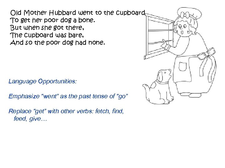 Old Mother Hubbard went to the cupboard To get her poor dog a bone.