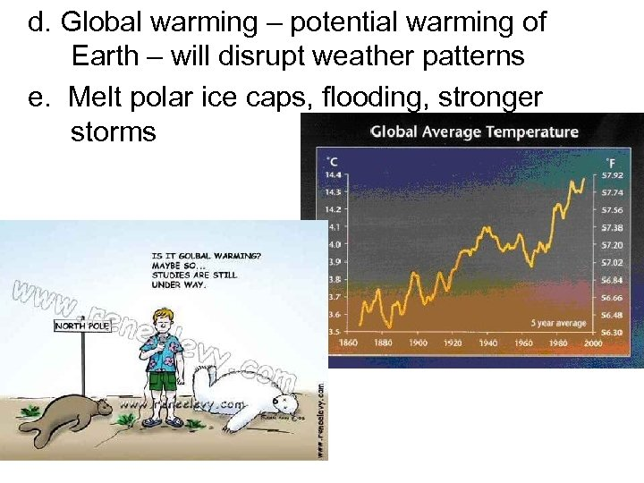 d. Global warming – potential warming of Earth – will disrupt weather patterns e.