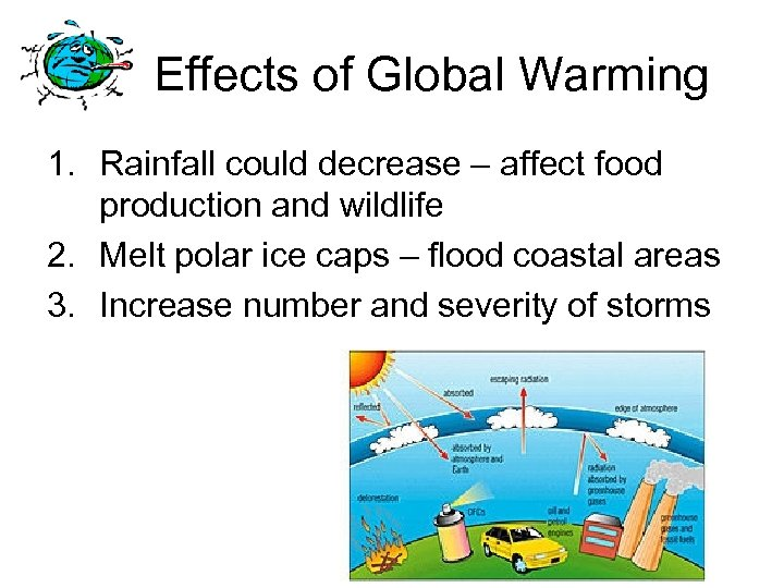 Effects of Global Warming 1. Rainfall could decrease – affect food production and wildlife
