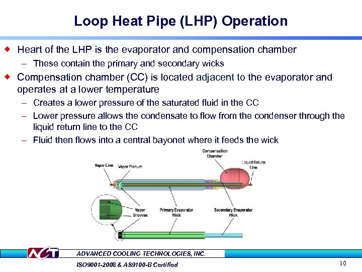 Loop Heat Pipe (LHP) Operation ® Heart of the LHP is the evaporator and