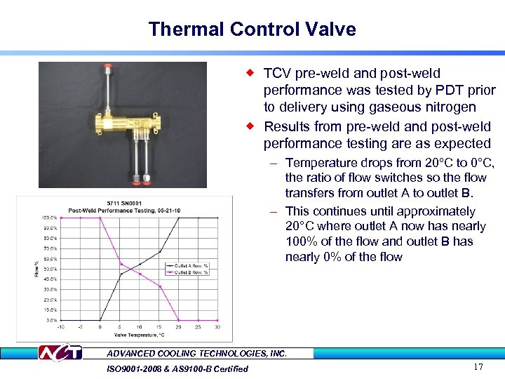 Thermal Control Valve ® TCV pre-weld and post-weld performance was tested by PDT prior