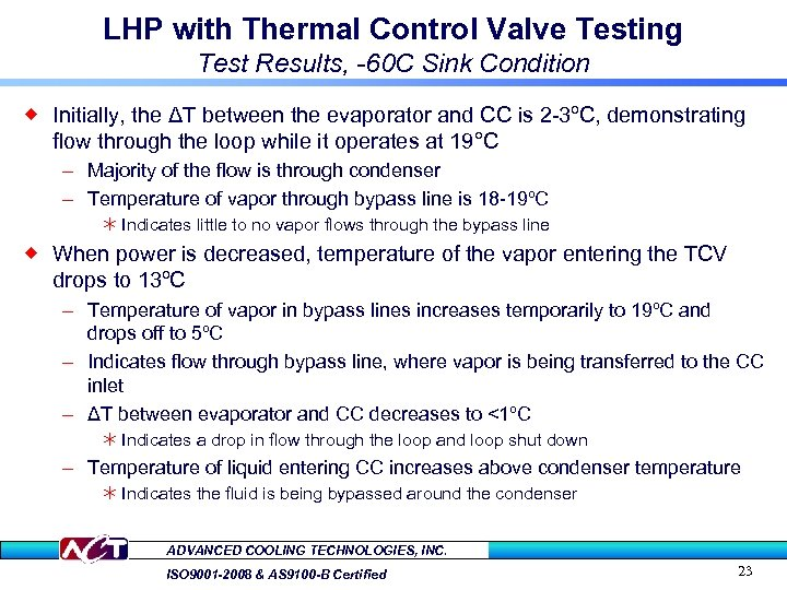 LHP with Thermal Control Valve Testing Test Results, -60 C Sink Condition ® Initially,