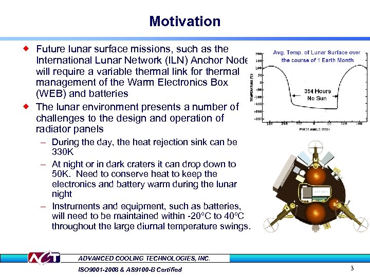 Motivation ® Future lunar surface missions, such as the International Lunar Network (ILN) Anchor