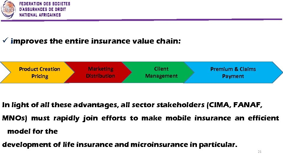 ü improves the entire insurance value chain: Product Creation Pricing Marketing Distribution Client Management