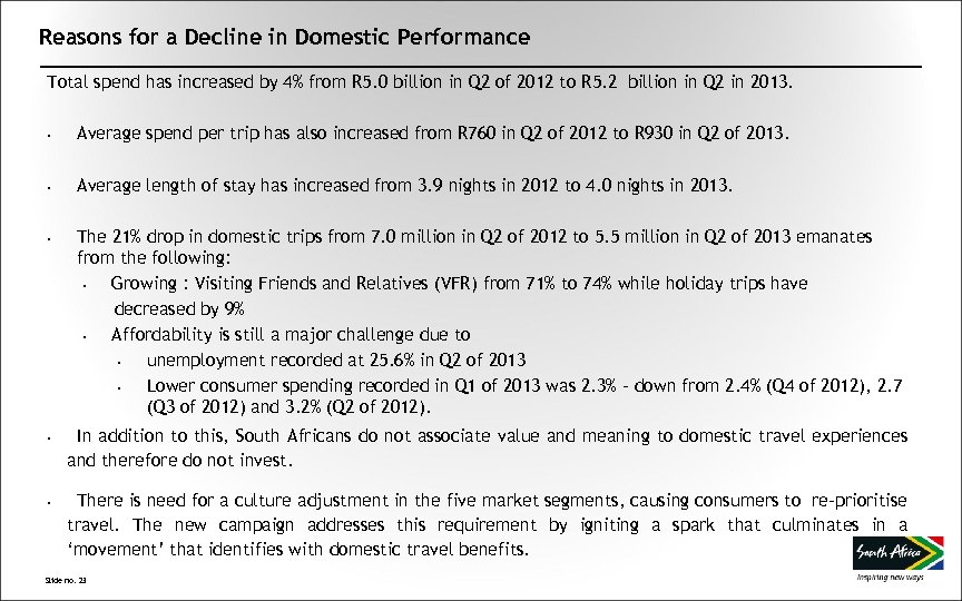Reasons for a Decline in Domestic Performance Total spend has increased by 4% from