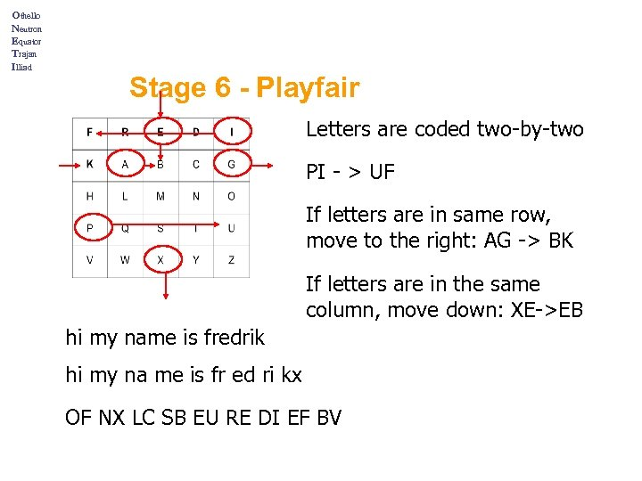 Othello Neutron Equator Trajan Illiad Stage 6 - Playfair Letters are coded two-by-two PI