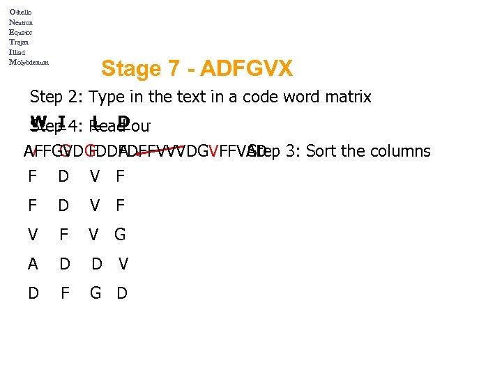 Othello Neutron Equator Trajan Illiad Molybdenum Stage 7 - ADFGVX Step 2: Type in