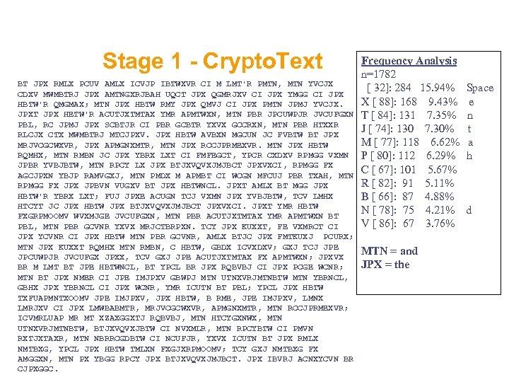 Stage 1 - Crypto. Text BT JPX RMLX PCUV AMLX ICVJP IBTWXVR CI M