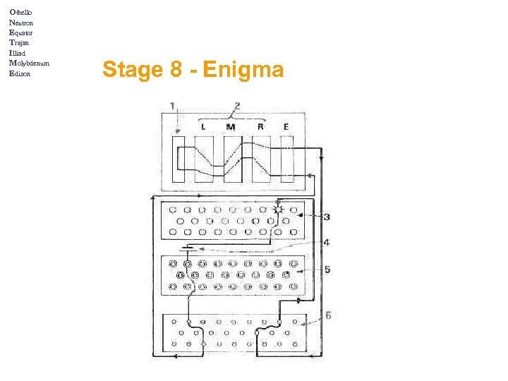 Othello Neutron Equator Trajan Illiad Molybdenum Edison Stage 8 - Enigma