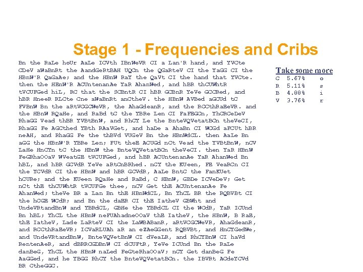 Stage 1 - Frequencies and Cribs Bn the Ra. Le ho. Ur Aa. Le